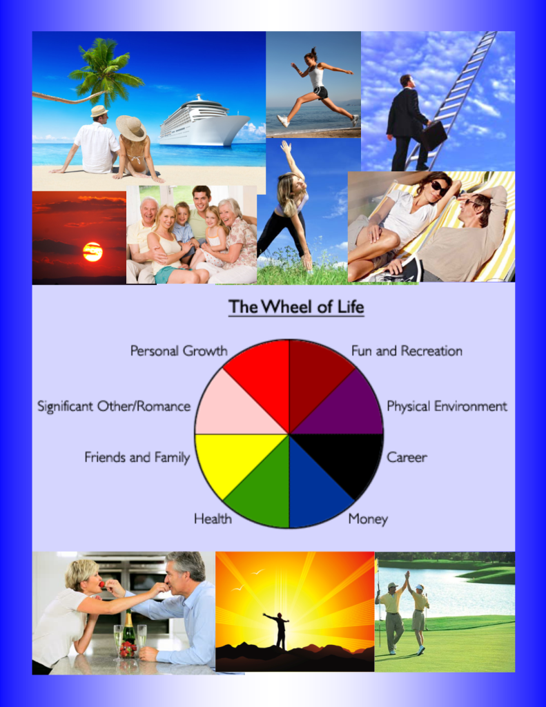 Is Your Life Wheel Large, Round, and Balanced?